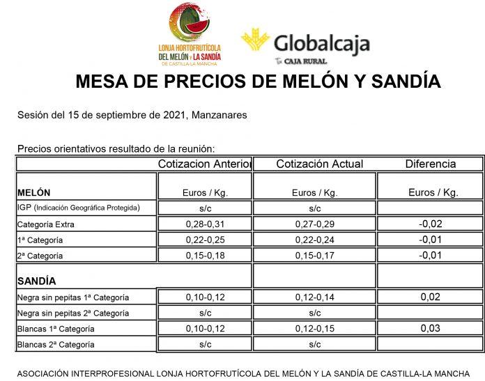 Lonja Melón y Sandía de Castilla-La Mancha